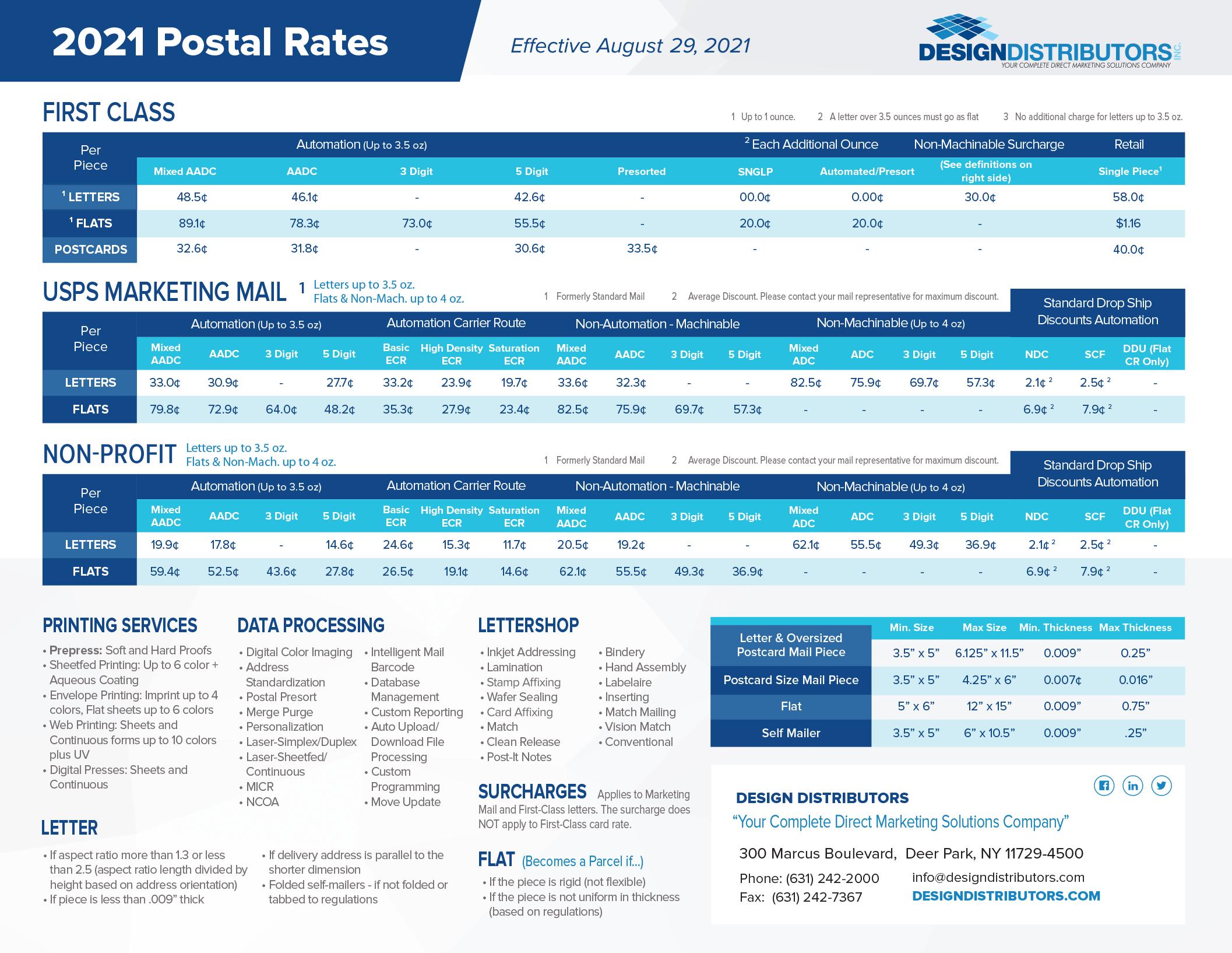 DDI 2021 Postal Rates