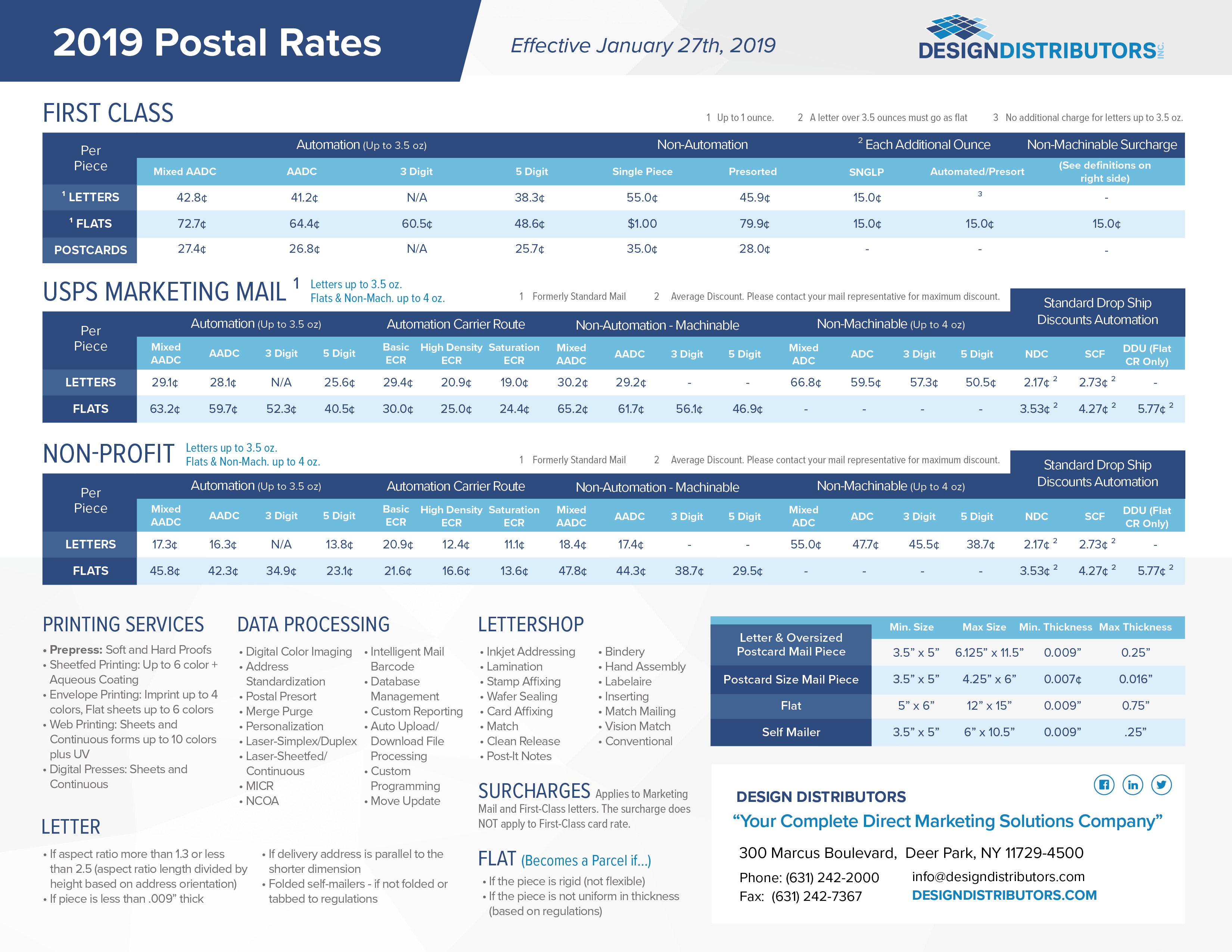 Postal-Rate-Changes-2019