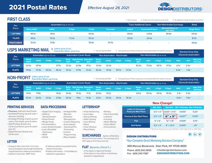 Postal Rate Chart August 2021