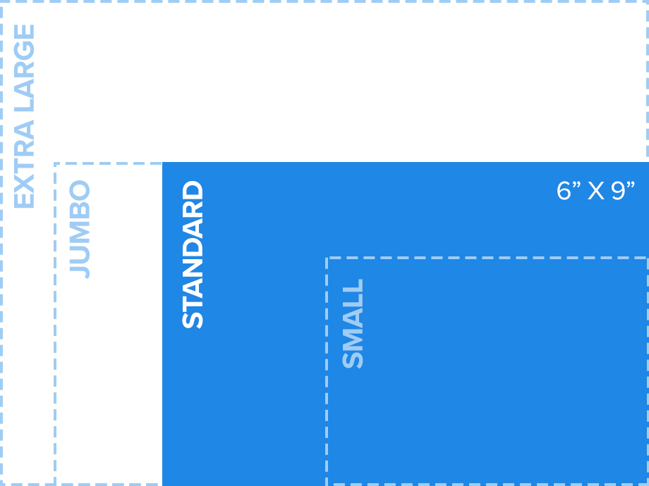 "Standard Postcards (6"" x 9"")"